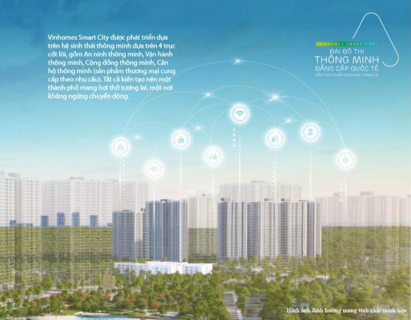 4 trục cốt lõi tạo nên Vinhomes Smart City