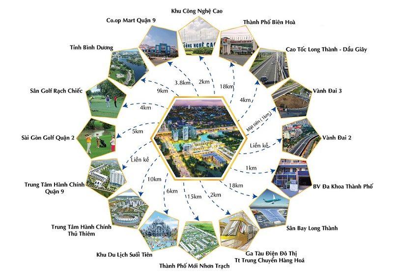 Vinhomes Grand Park duoc thu huong co so ha tang giao thong mo rong cua khu vuc quan 9 - Vinhomes Grand Park Quận 9   Tiến Độ & Giá Bán Mới Nhất 2021