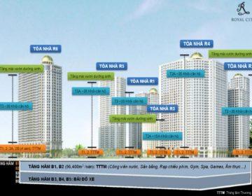 Mat bang tong the du an Royal City Vincom Mega Mall 360x280 - ROYAL CITY VINCOM MEGA MALL
