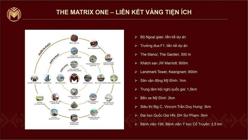 Tien ich ngoai khu cua The Matrix One - THE MATRIX ONE MỄ TRÌ