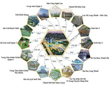 Vinhomes Grand Park duoc thu huong co so ha tang giao thong mo rong cua khu vuc quan 9 360x280 - VINHOMES GRAND PARK
