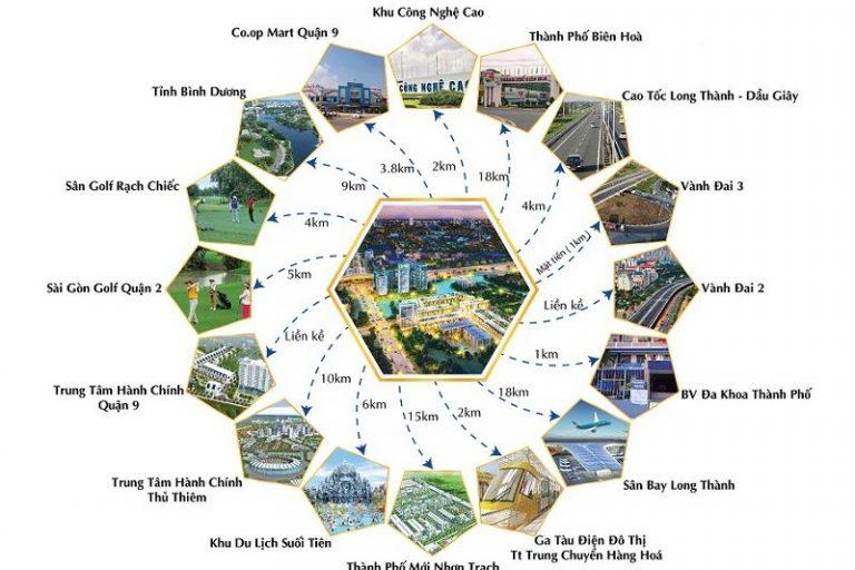 Vinhomes-Grand-Park-duoc-thu-huong-co-so-ha-tang-giao-thong-mo-rong-cua-khu-vuc-quan-9