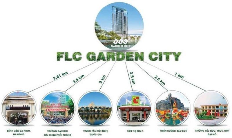 FLC Dai Mo co ket noi thuan tien - FLC ĐẠI MỖ (FLC GARDEN CITY)