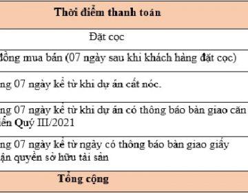 Bang thanh toan can ho tai toa thap A 360x280 - PHƯƠNG ĐÔNG GREEN PARK