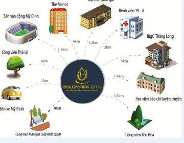 Kha nang lien ket tien ich ngoan muc 360x280 - chung cư Goldmark City 136 Hồ Tùng Mậu