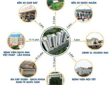 Phuong Dong Green Park so huu loi the lien ket khu vuc cuc lon 360x280 - PHƯƠNG ĐÔNG GREEN PARK