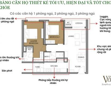 Tinh hop ly cua cac can ho trong Vista Verde 360x280 - Chung cư Vista Verde