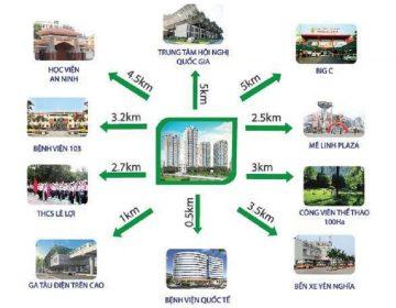 tien ich ngoai khu min 360x280 - BID Residence Văn Khê Hà Đông | Giá Bán Căn Hộ Chung Cư & Tiến Độ