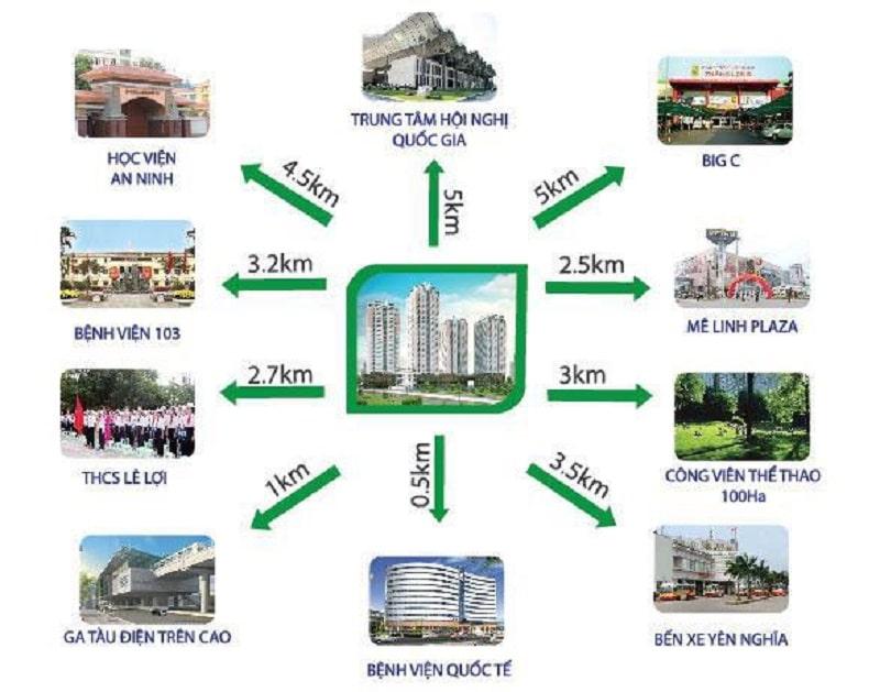 tien ich ngoai khu min - BID Residence Văn Khê Hà Đông | Giá Bán Căn Hộ Chung Cư & Tiến Độ