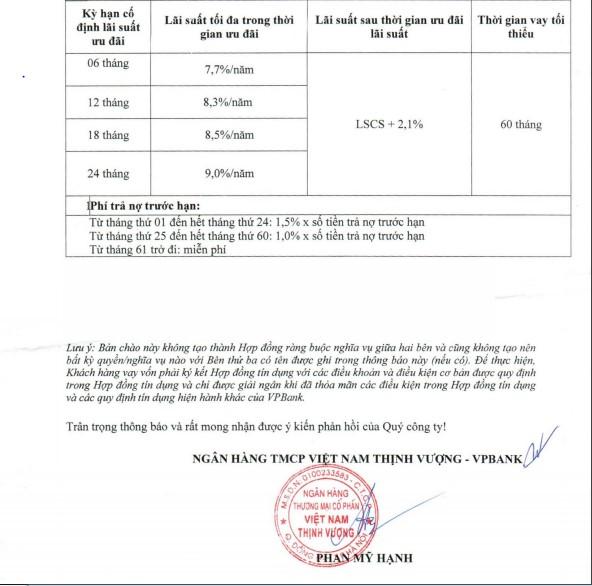 Chính Sách chào lãi Chung Cư Bách Việt 2 Diamond Hill Bắc Giang