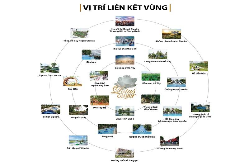 lien ket vung the lotus center - Lotus Center Hồ Tây   Chính sách & Giá Bán Chung Cư Mới Nhất 2021